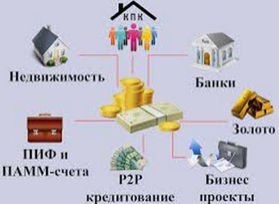 в хайпы пошагово на Российском рынке