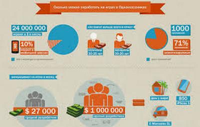Сайт Одноклассники деньги